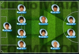 Jubilo FORMATION[クリックで拡大]